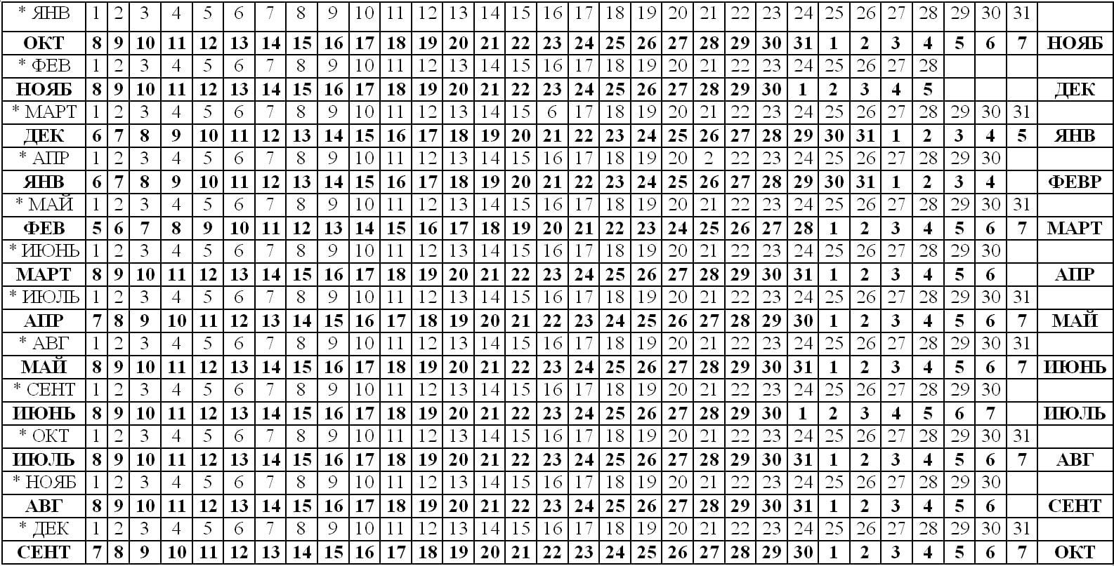 Калькулятор расчета калорийности блюд, продуктов питания ...