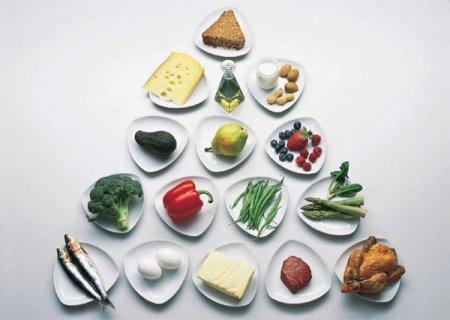 Меню для диеты 1 фото