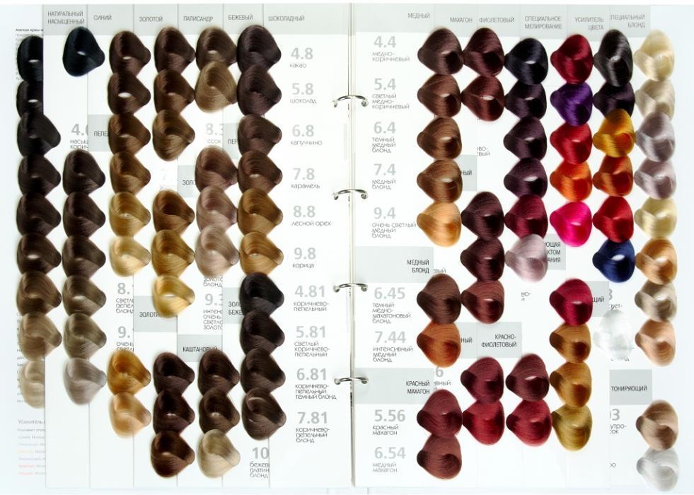 капус отзывы краска для волос с фото