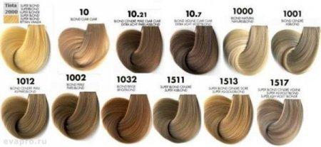 Краска для волос Эстель Делюкс фото