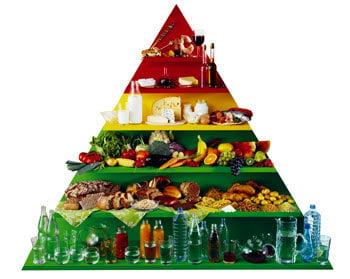 Гипохолестериновая диета – меню фото