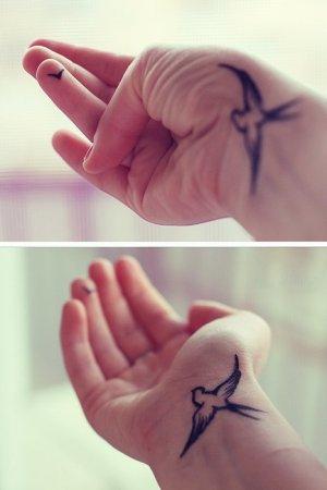 Больно ли делать тату на запястье? На каких местах больнее всего делать татуировку?