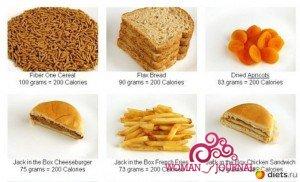 диета по калориям готовых блюд